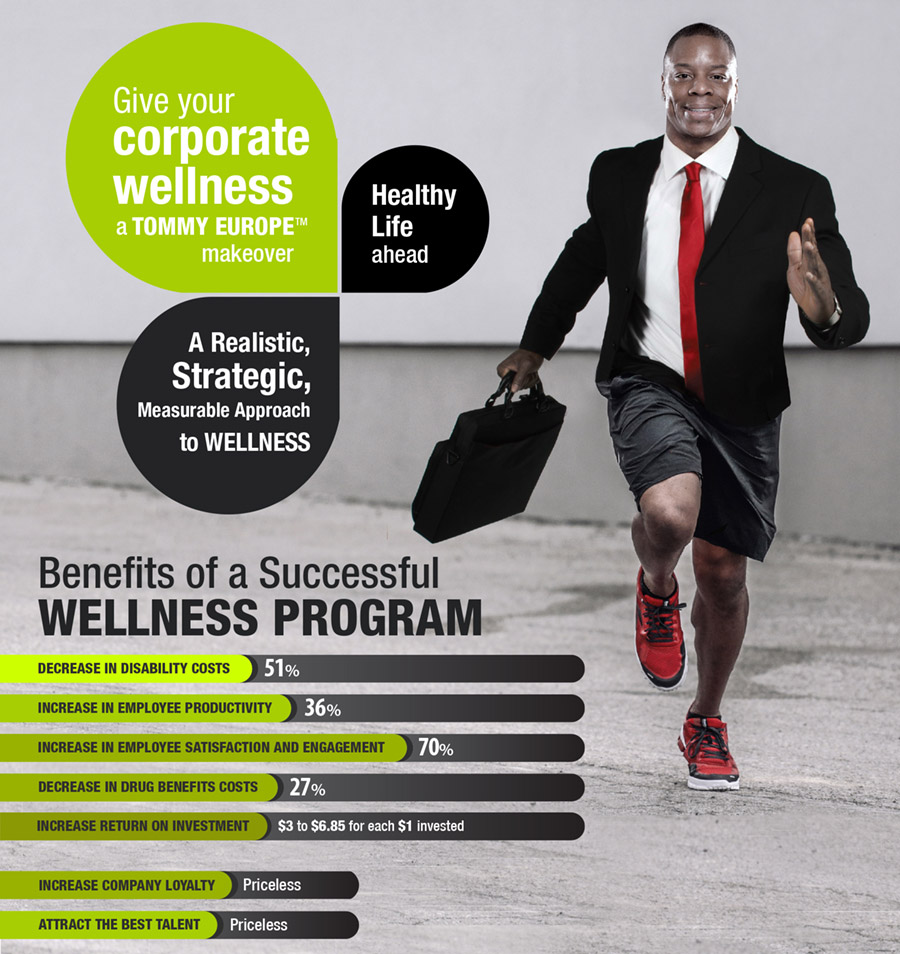 wellness-infographic-2